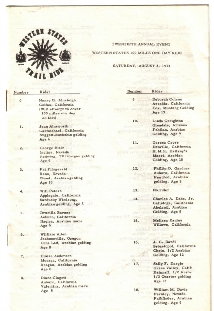 Liste de départ (http://www.wser.org/how-it-all-began/)